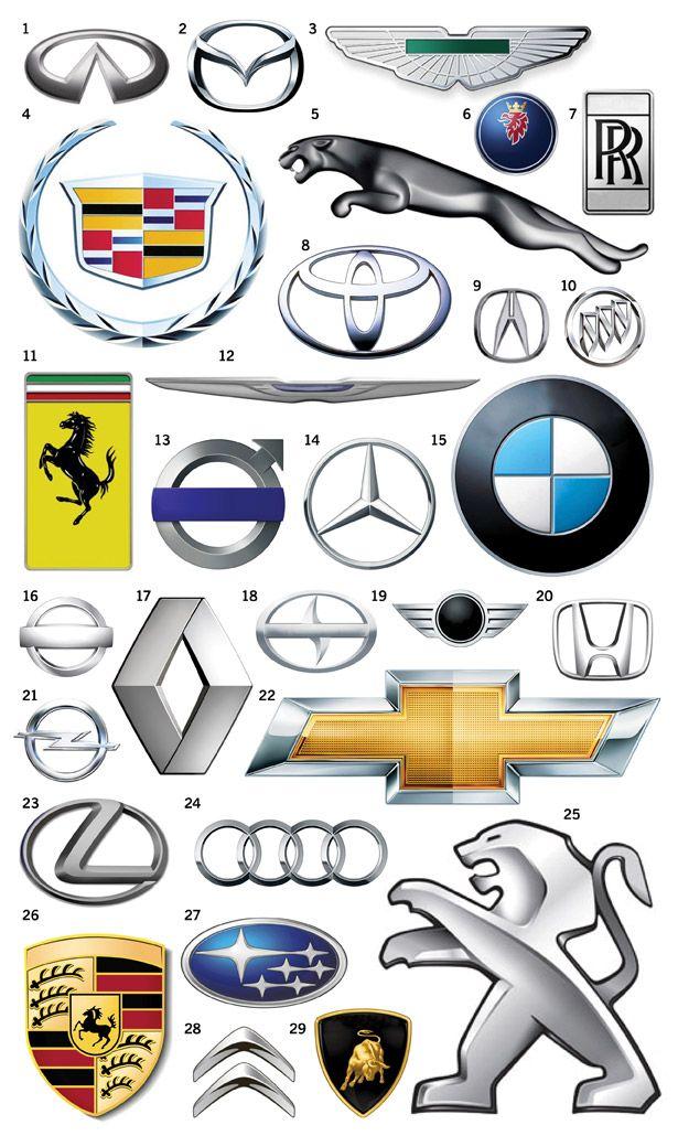 Quiz Car Emblems Luxury car logos, Car brands logos