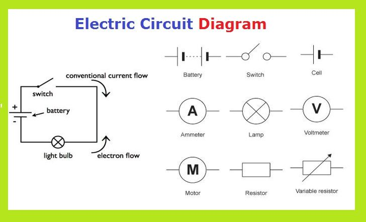electric circuit diagram circuits pinterest diagram science rh pinterest com electric circuit diagram maker for kids electric circuit diagram maker for kids