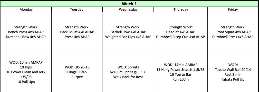 Phase 1: Week 1