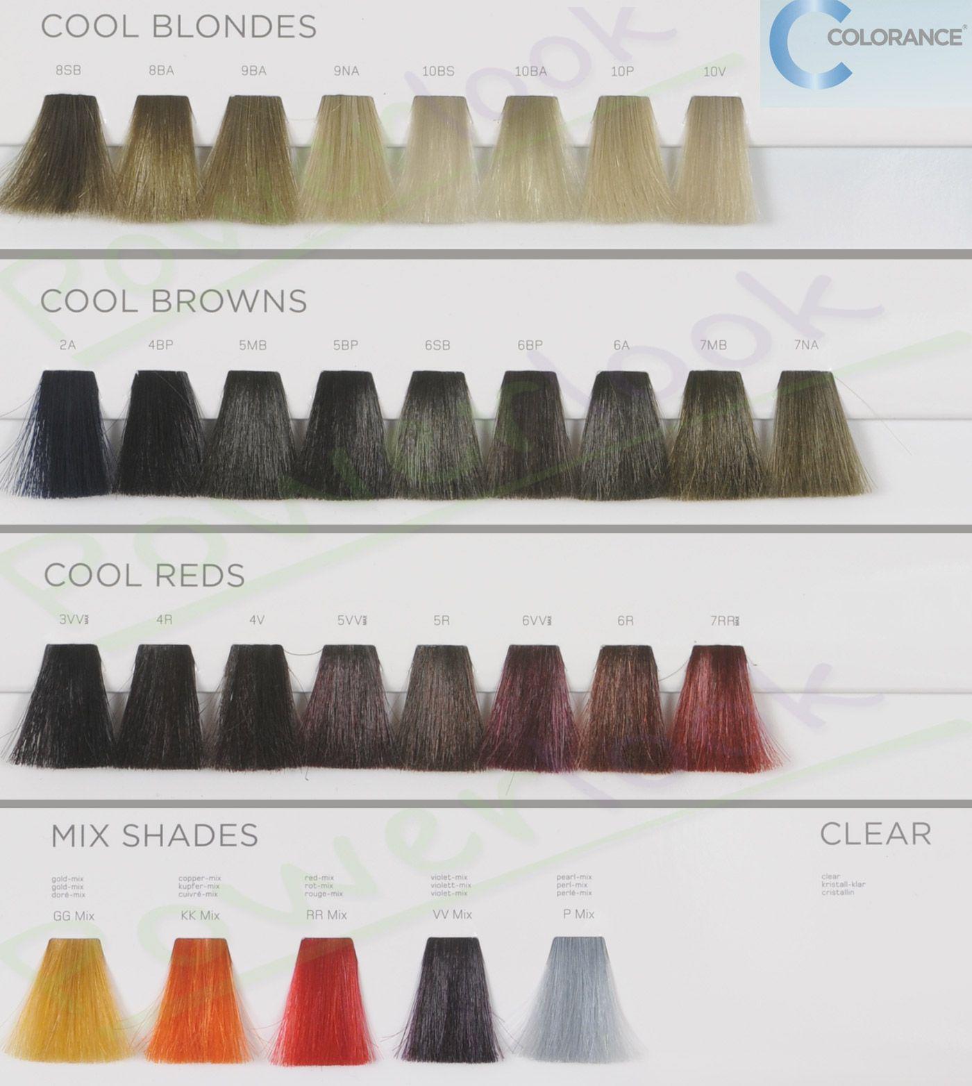 Goldwell Farba Colorance Promieniste Kolory W Delikatny Sposob