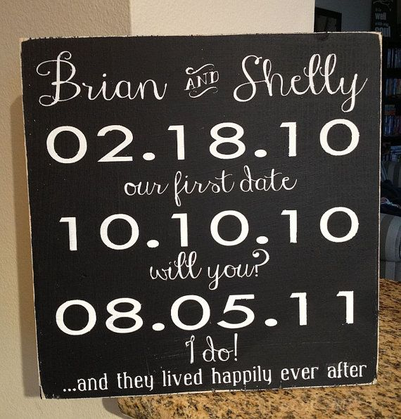 Wedding Anniversary Dates And Gifts: Important Dates Wedding Sign, Personalized Engagement Gift