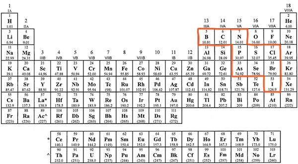 Download The Pdf Of Chemical Nomenclature Rules Here What Are