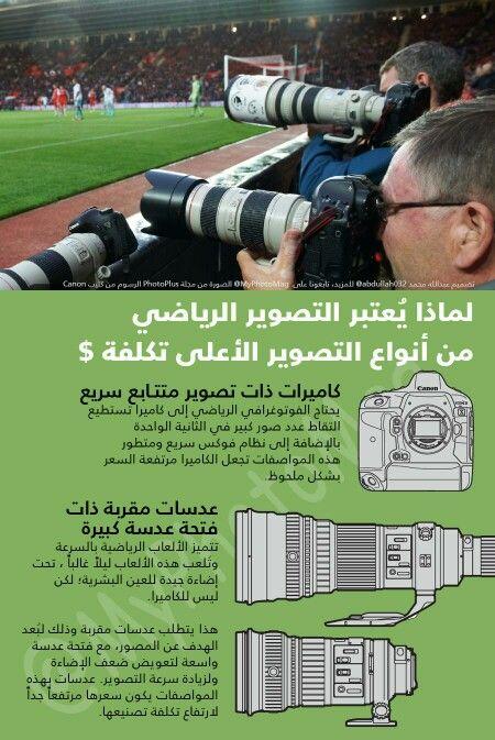 التصوير الرياضى Photography Lessons Smoke Bomb Photography Manual Photography