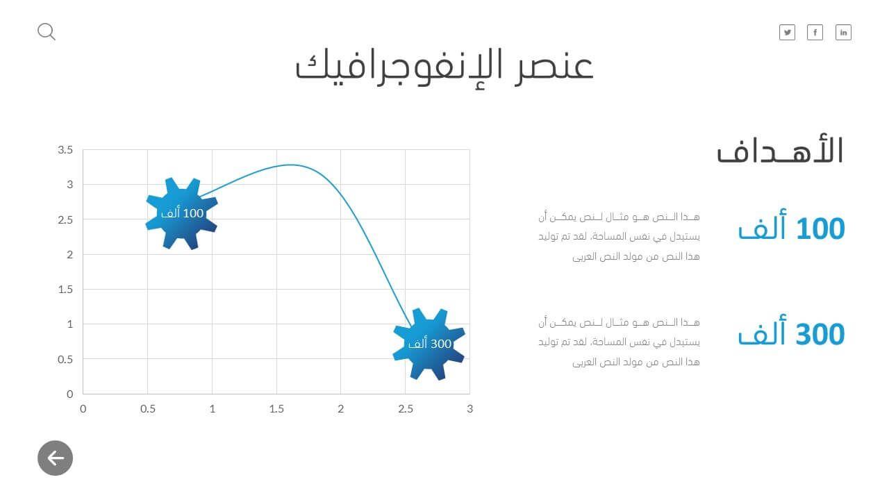 تكنو قالب بوربوينت عربي بزنس للتكنولوجيا والمعلومات ادركها بوربوينت Techno Ppt Animation Templates