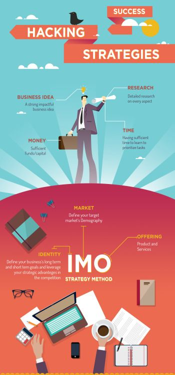 mglinfographic:   Business Hacking Strategies   Business can...