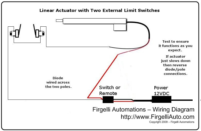 External Limit Switch Kit To Understand How Limit Switches Work And How To Wire Them Up We Made A Blog Post With Some Instruct Linear Actuator Actuator Switch