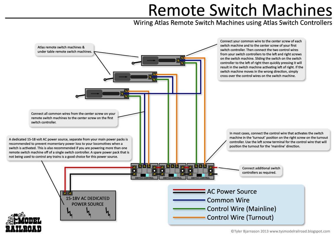 wiring model railroad layout atlas ho track wiring wiring diagram data  atlas ho track wiring wiring diagram data