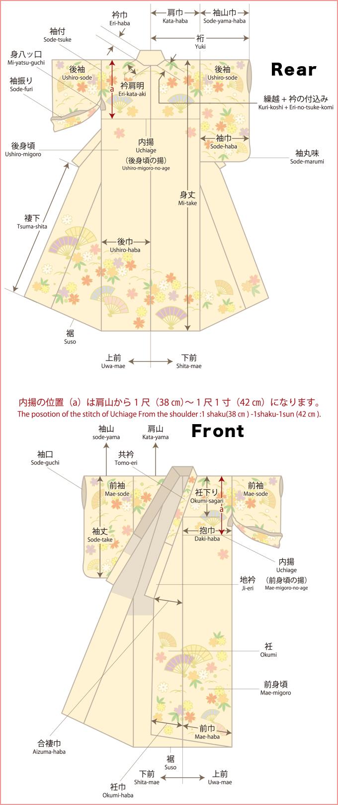 着物の寸法と割出方法について | 和裁教室・着物の販売「岩佐和裁 ...