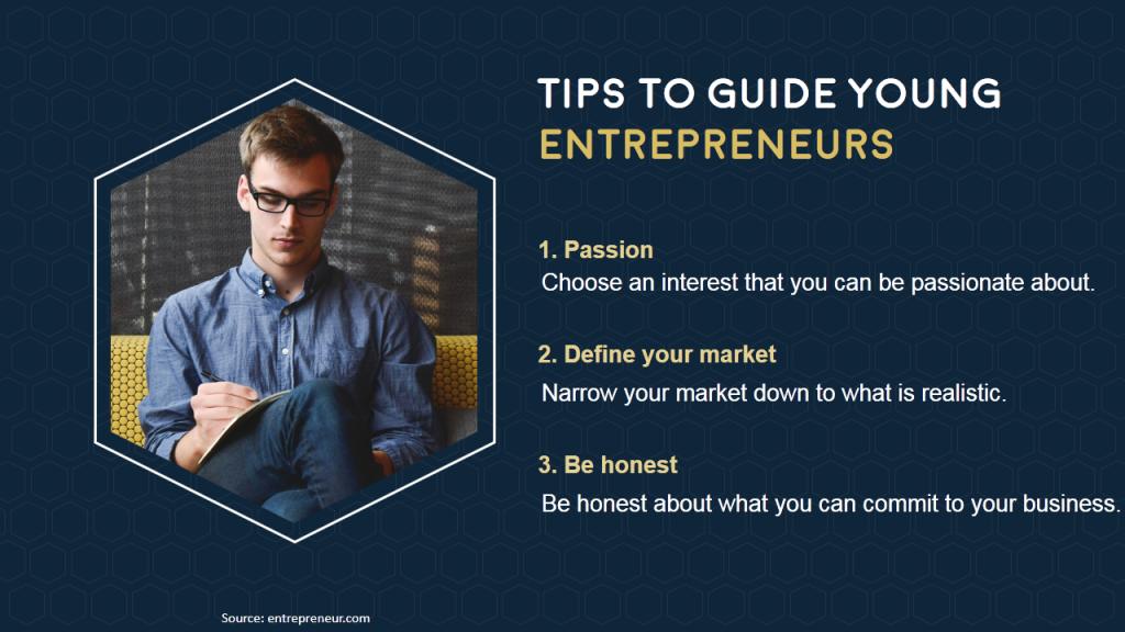 Business Presentation Slide On Entrepreneurship With Pattern
