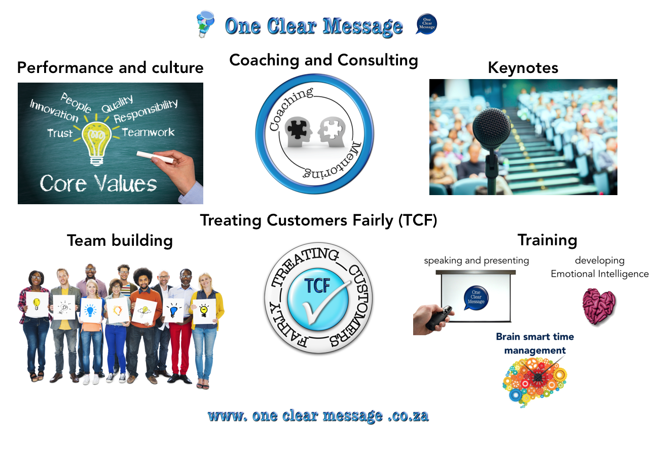 One Clear Message Offerings Coaching Consulting Training And Human Touch Base Presentation Skills Training Coaching Presentation Skills