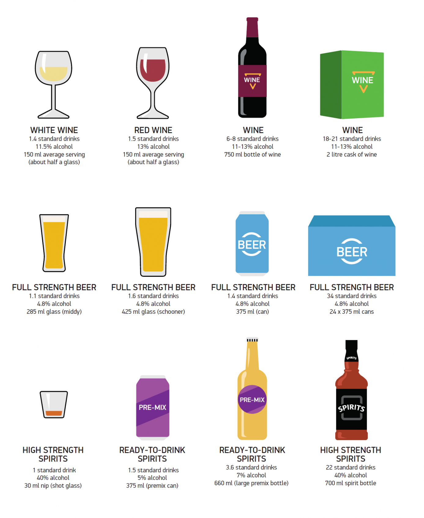 Can You Drink Alcohol On A Low Carb Diet A Useful Guide To The Carbohydrates In Alcoholic Drinks Alcoholic Drinks Alcohol Low Carb Diet