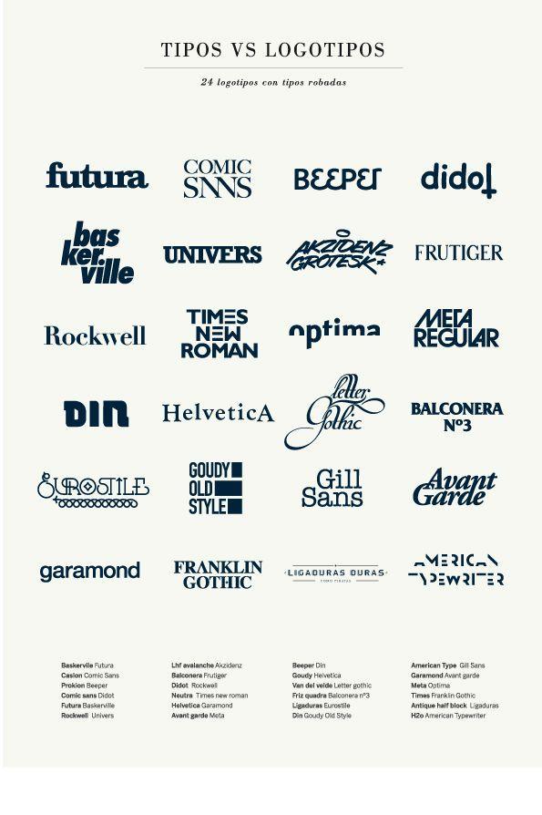 typografiska matchmaking
