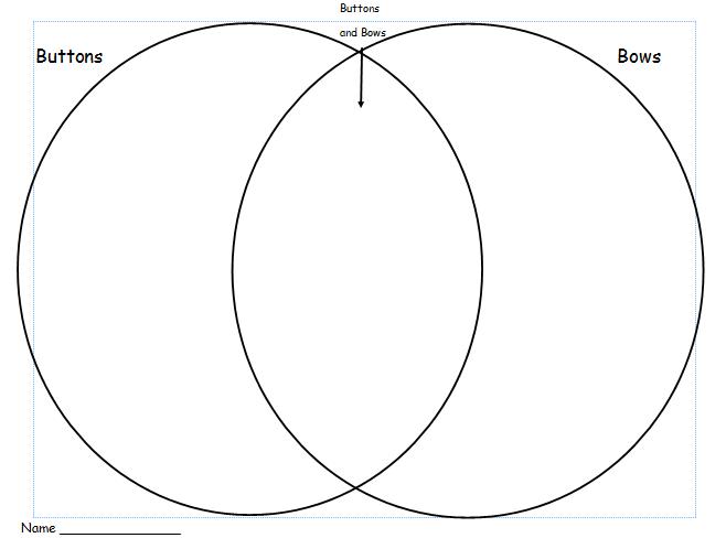Venn Diagram For 1st Grade Trisaorddiner