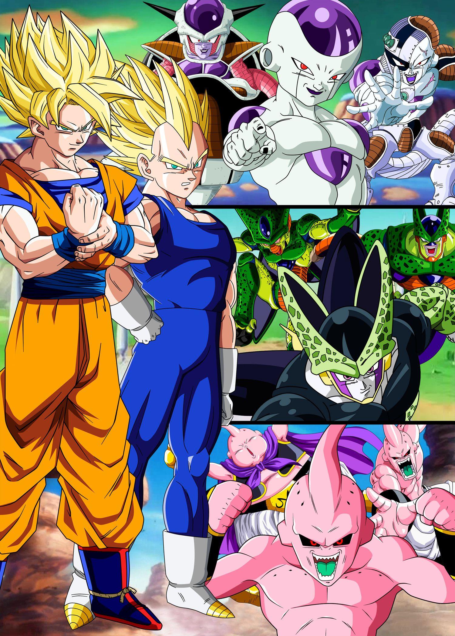 Dragon Ball Goku Anime Dragon Ball Super Dragon Ball