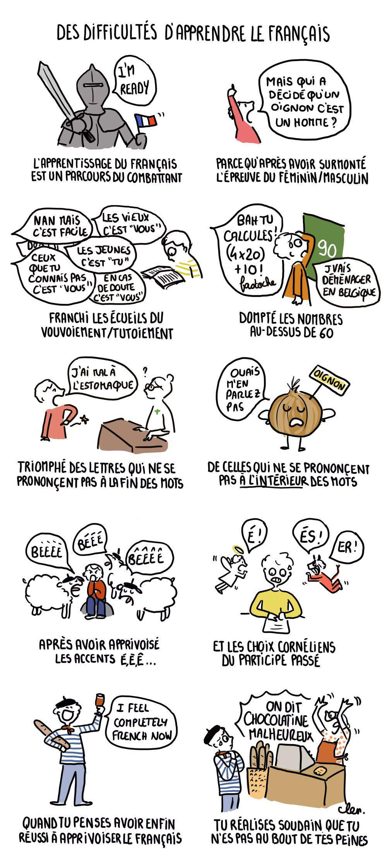 Épinglé sur Français podcast