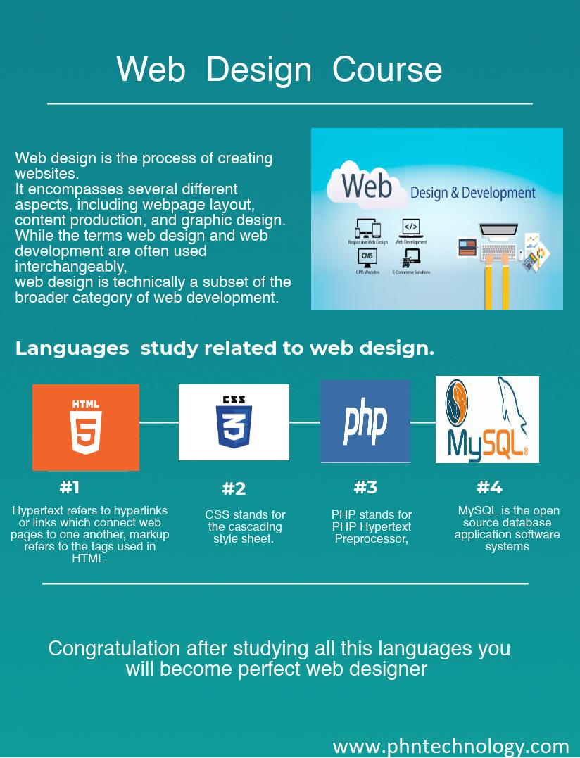 Https Www Phntechnology Com Web Design Course Webpage Layout Create Website