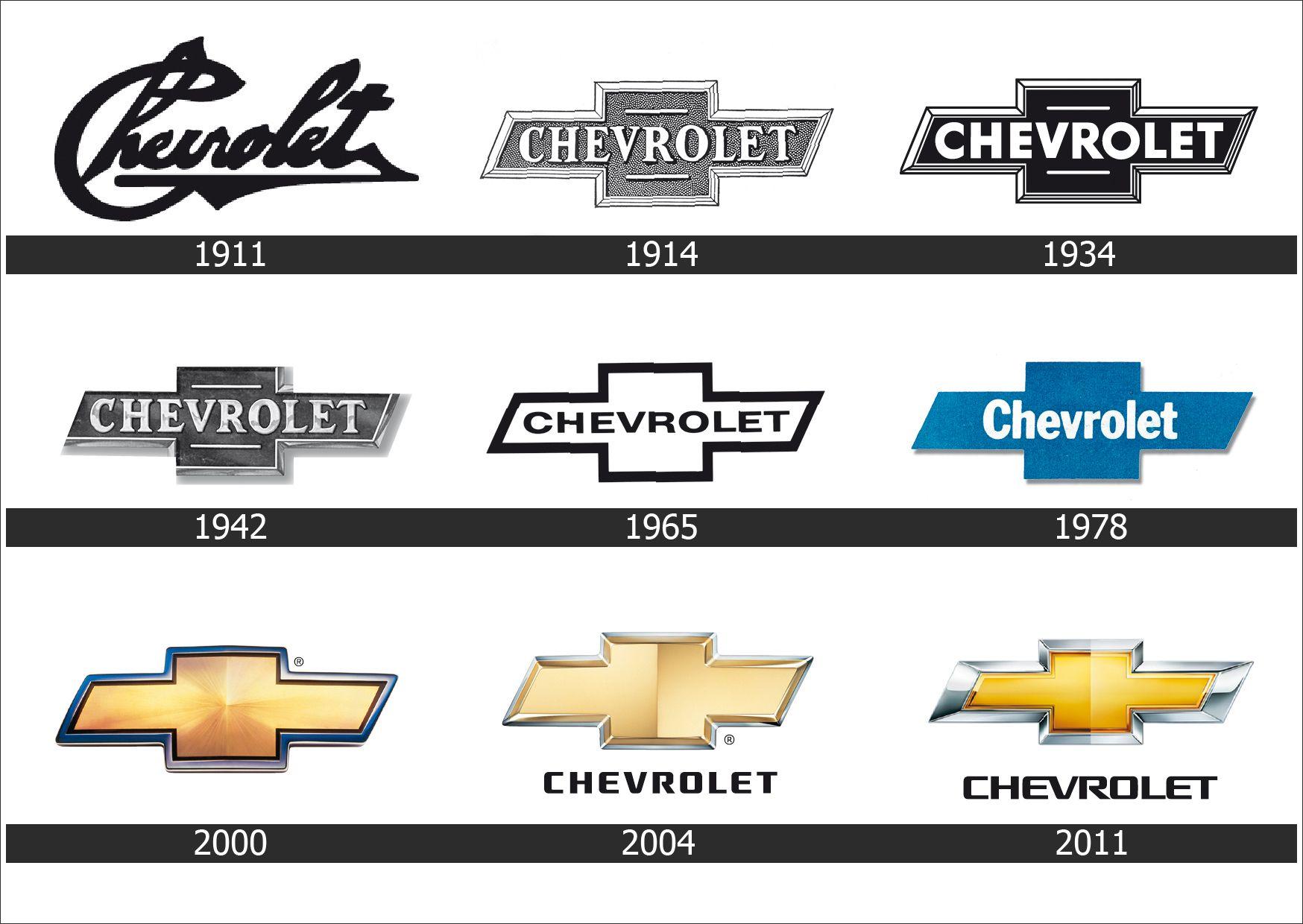 نتیجه تصویری برای Logo History Chevy Trucks Car Logos Chevy