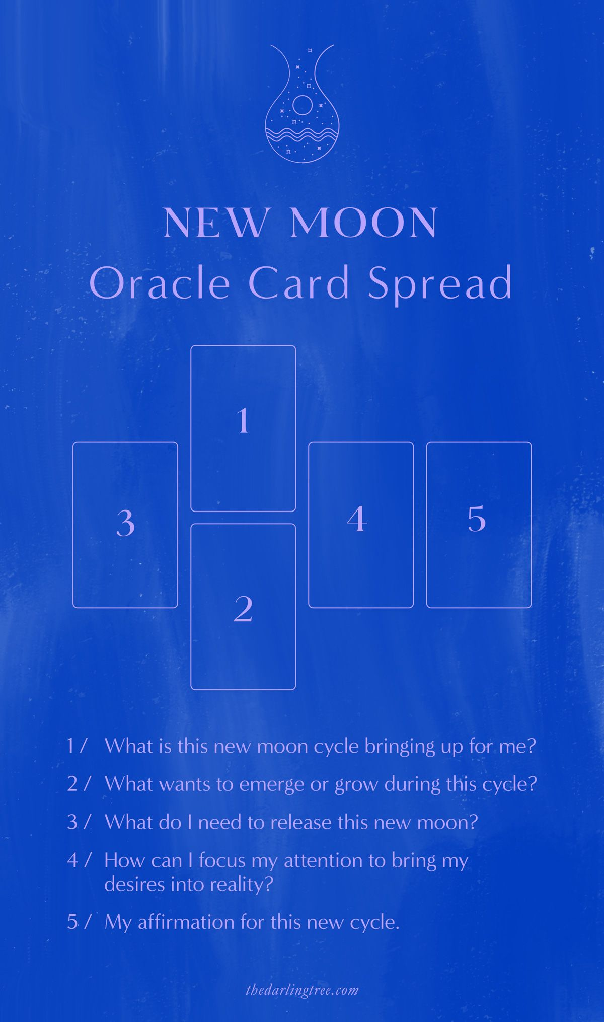 New Moon Oracle Card Spread