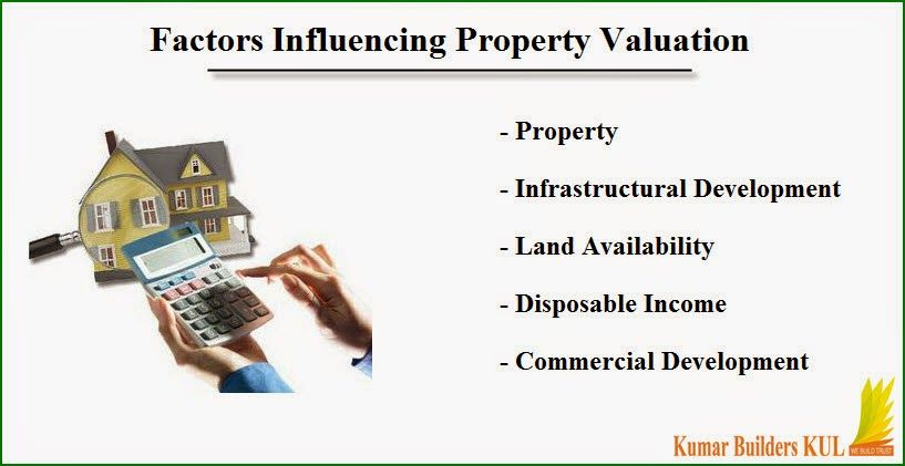 How Does The Price Of Properties And Localities Fluctuate In India