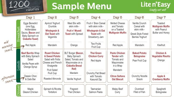 Sample 1200 Menu 1200 Calorie Diet Plan 1200 Calorie Diet 1200 Calorie Meal Plan