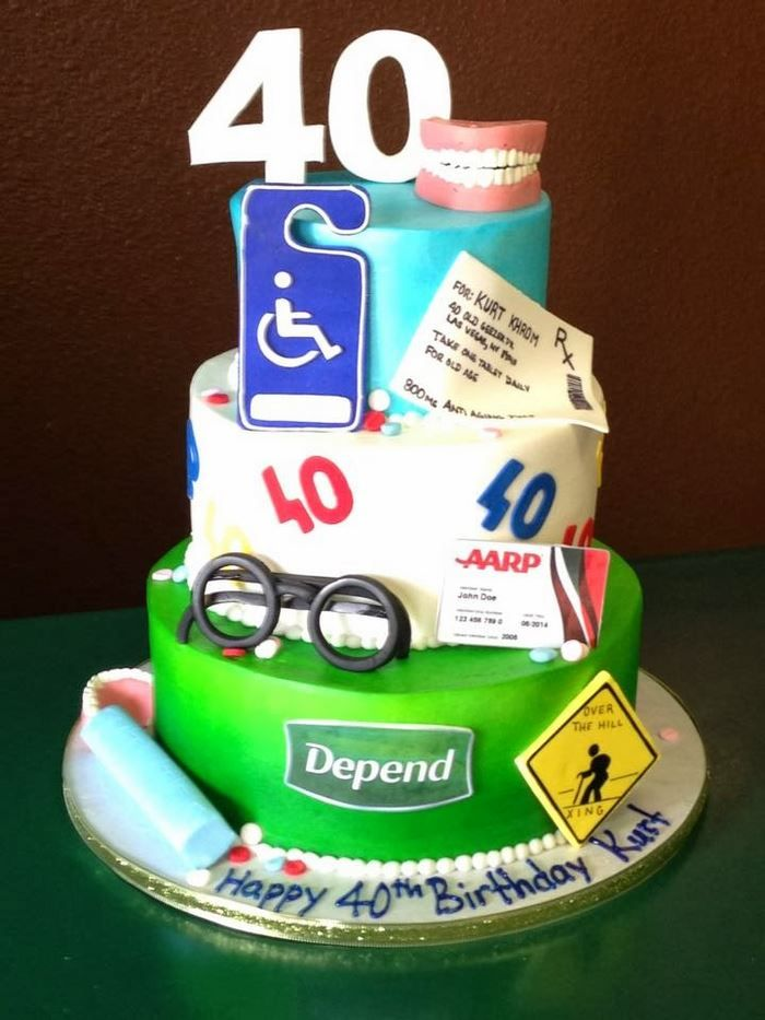 40th Birthday Cake Decorating Ideas Funny Cakes