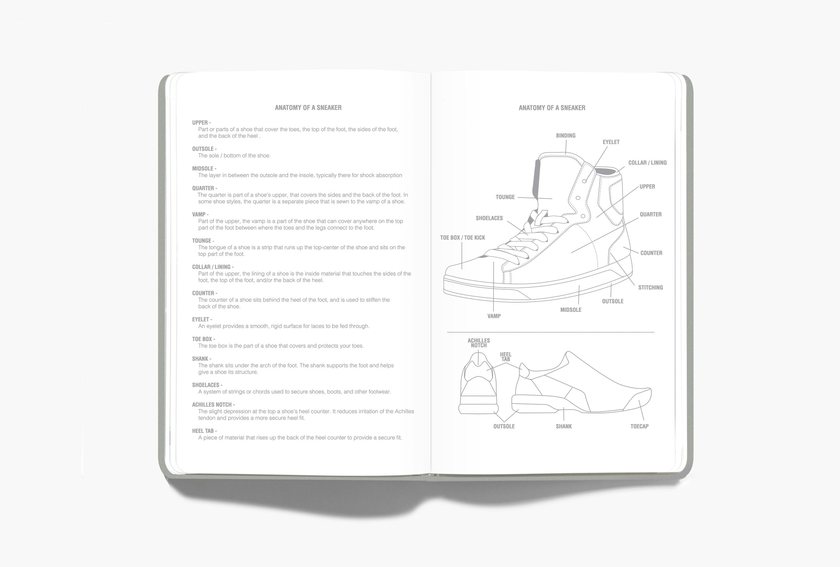 Sneaker_Palette_Anatomy | SNEAKER DESIGN | Pinterest | Footwear and ...