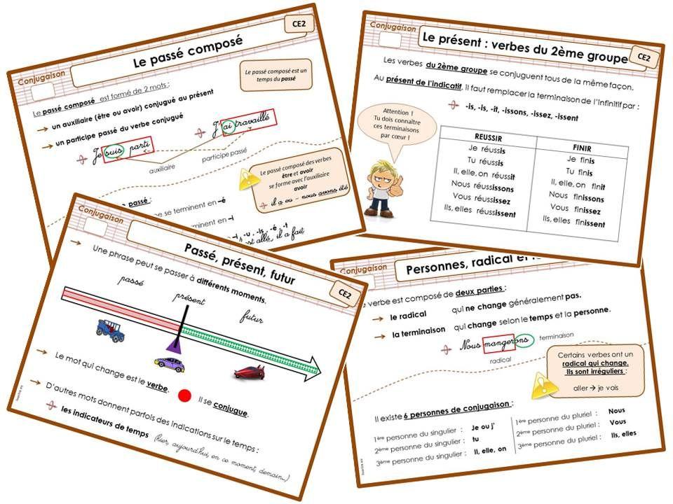 Leçons étude de la langue - CE2 - Loustics