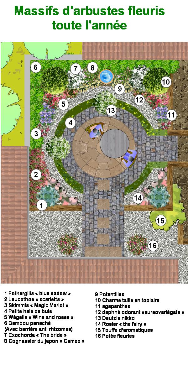Massif d\'arbustes pour un petit jardin : | landscape | Plan jardin ...