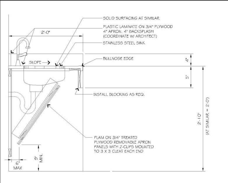 Http Terraneg Com Mainpage Detail Ada Compliant Kitchen