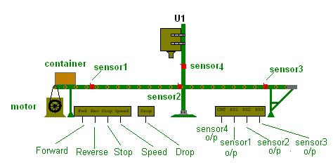 Conveyor Belt Control Demo Conveyor Circuit Diagram Control