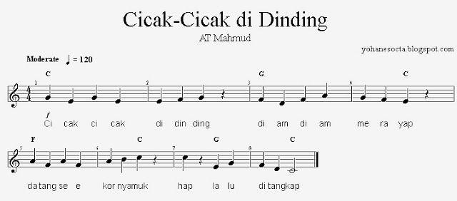Partitur Chord Gitar Lagu Anak Indoensia Cicak Cicak Di Dinding