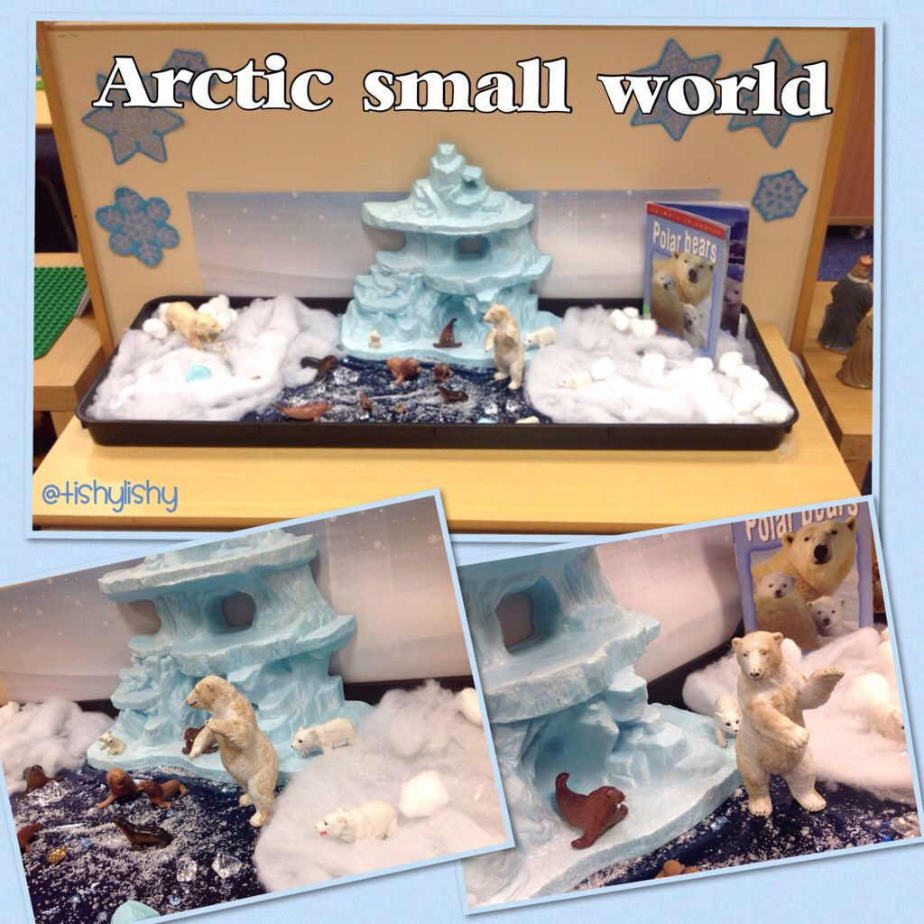 Arctic small world