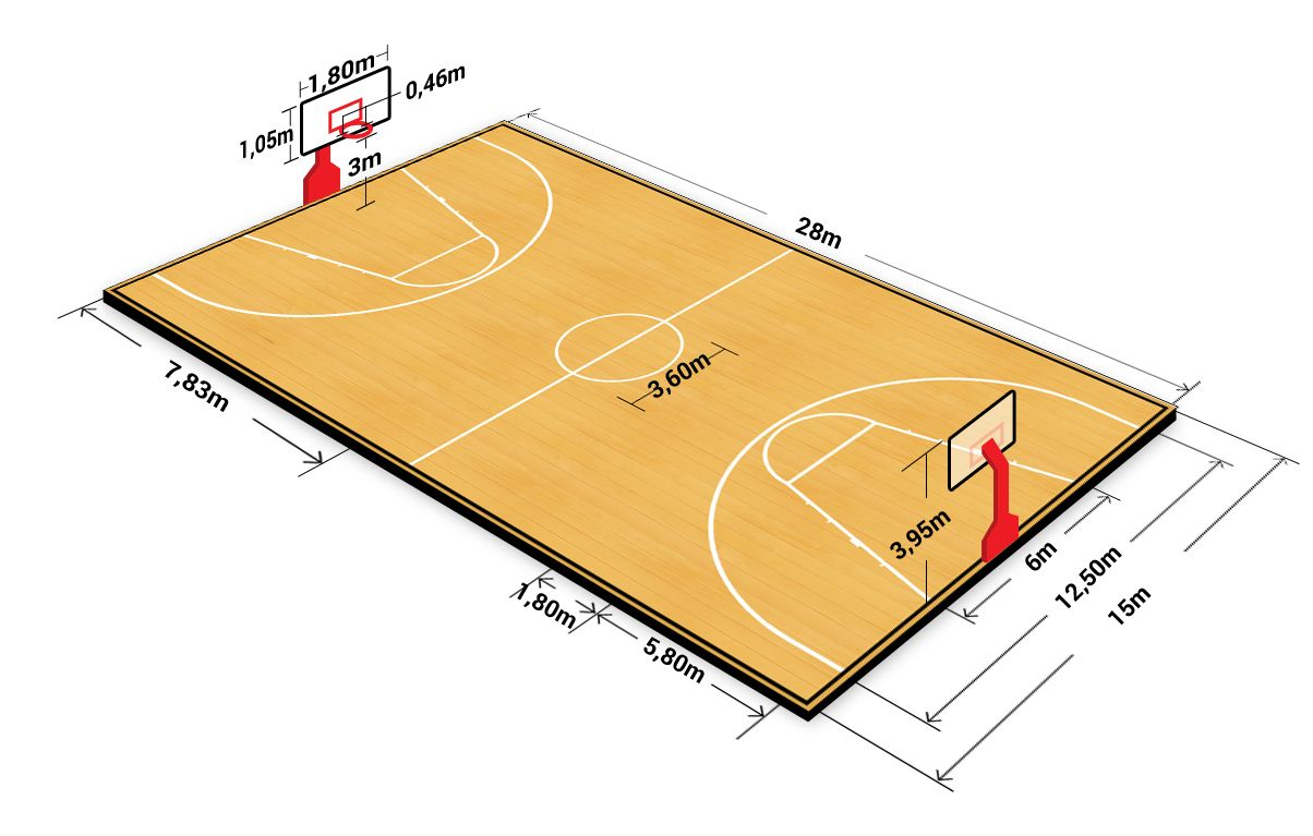 Basketball Court Dimensions Jpg 1204 767 Basketball Court Measurements Basketball Court Backyard Basketball Court Layout