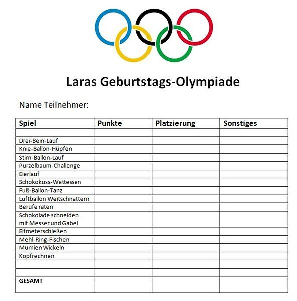 Olympiade Tabelle …