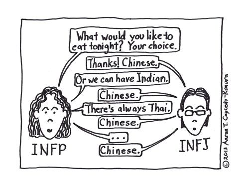 INFJ Decisions and INFP Options | INFJ/INFP Cartoons | Infj