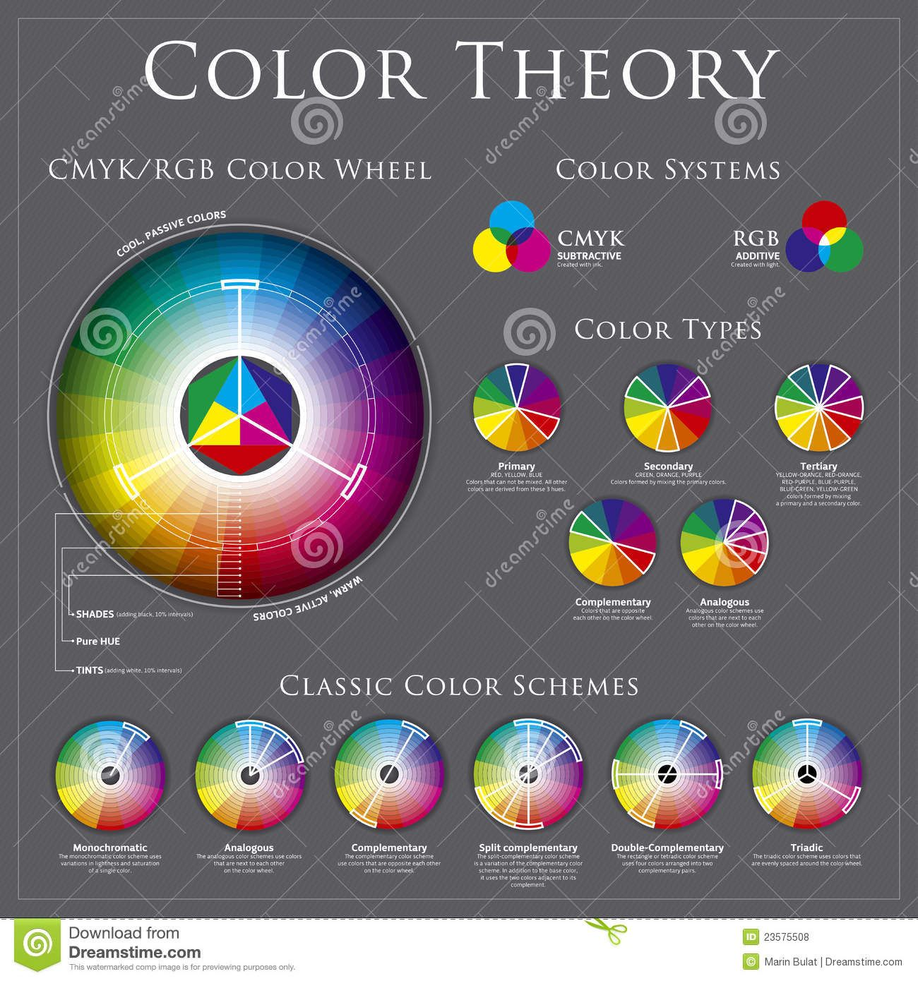 Photo About Cmyk Rgb Color Wheel Theory Charts Schemes And Types Illustration Of Additive Background Cyan Rgb Color Wheel Color Theory Colour Wheel Theory