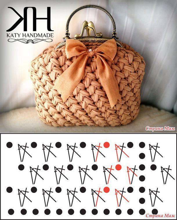 649af042a6db Сумки, косметички | crochet patterns | Crochet handbags, Crochet ...