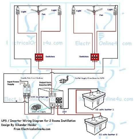 Simple Inverter Circuit Diagram | Home Inverter Wiring Diagram To The 1 18 Fearless Wonder De