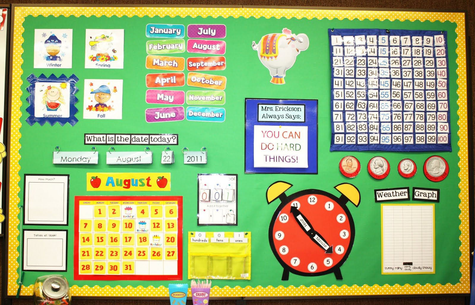 Kindergarten Calendar Math Ideas : Circle time bulletin board ideas on pinterest