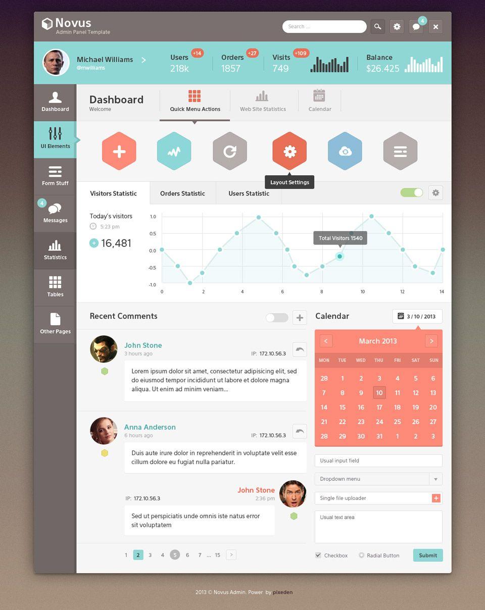best 25 dashboard template ideas on pinterest dashboard ui dashboard design template and. Black Bedroom Furniture Sets. Home Design Ideas
