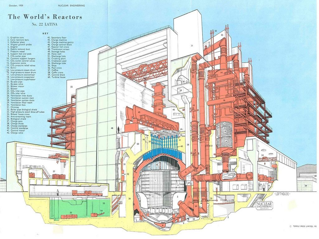 hight resolution of nuclear power plants drawings scheme