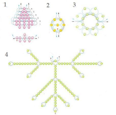 Схема французского плетения бисера фото 434