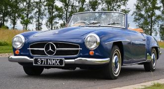 Classic Cars Mercedes Classic Cars Picture Gallery Cars And