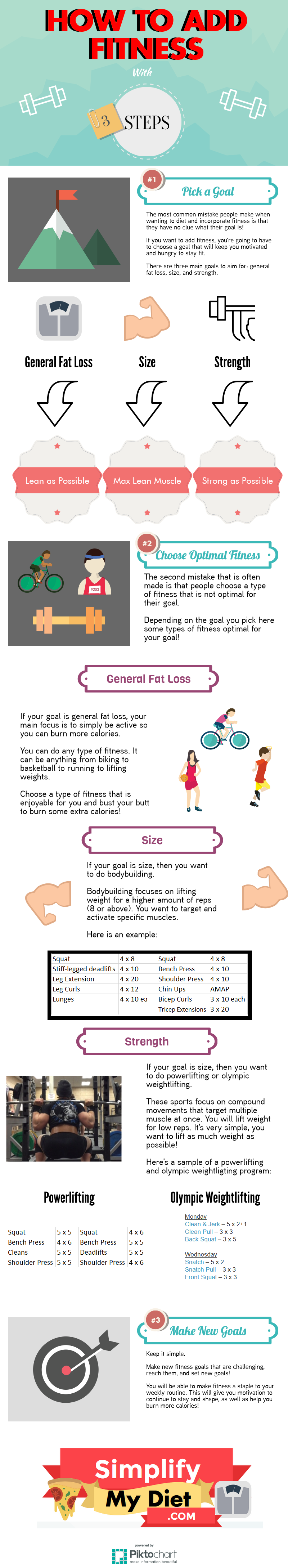 Keto diet plan for weight loss india image 6