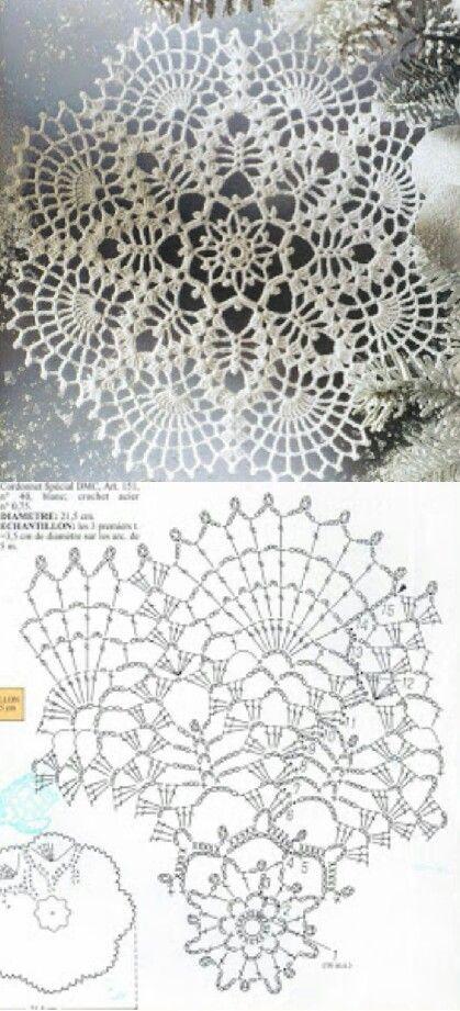 Doily pattern......... | crochet | Pinterest | Ganchillo, Croché y ...