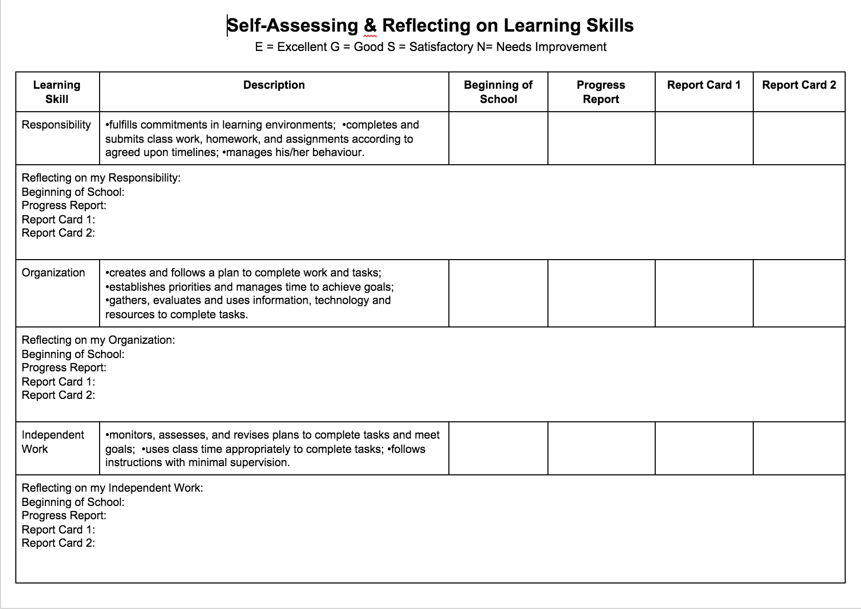 Students Self Evaluating Learning Skills | Assessment | Skills to