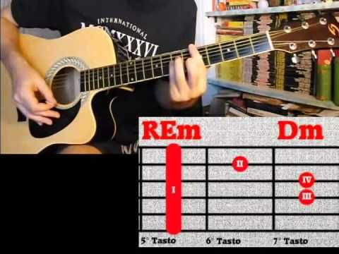 GUITAR COVER-PINK FLOYD-COMFORTABLY NUMB-ACCORDI(CHORDS) - YouTube ...
