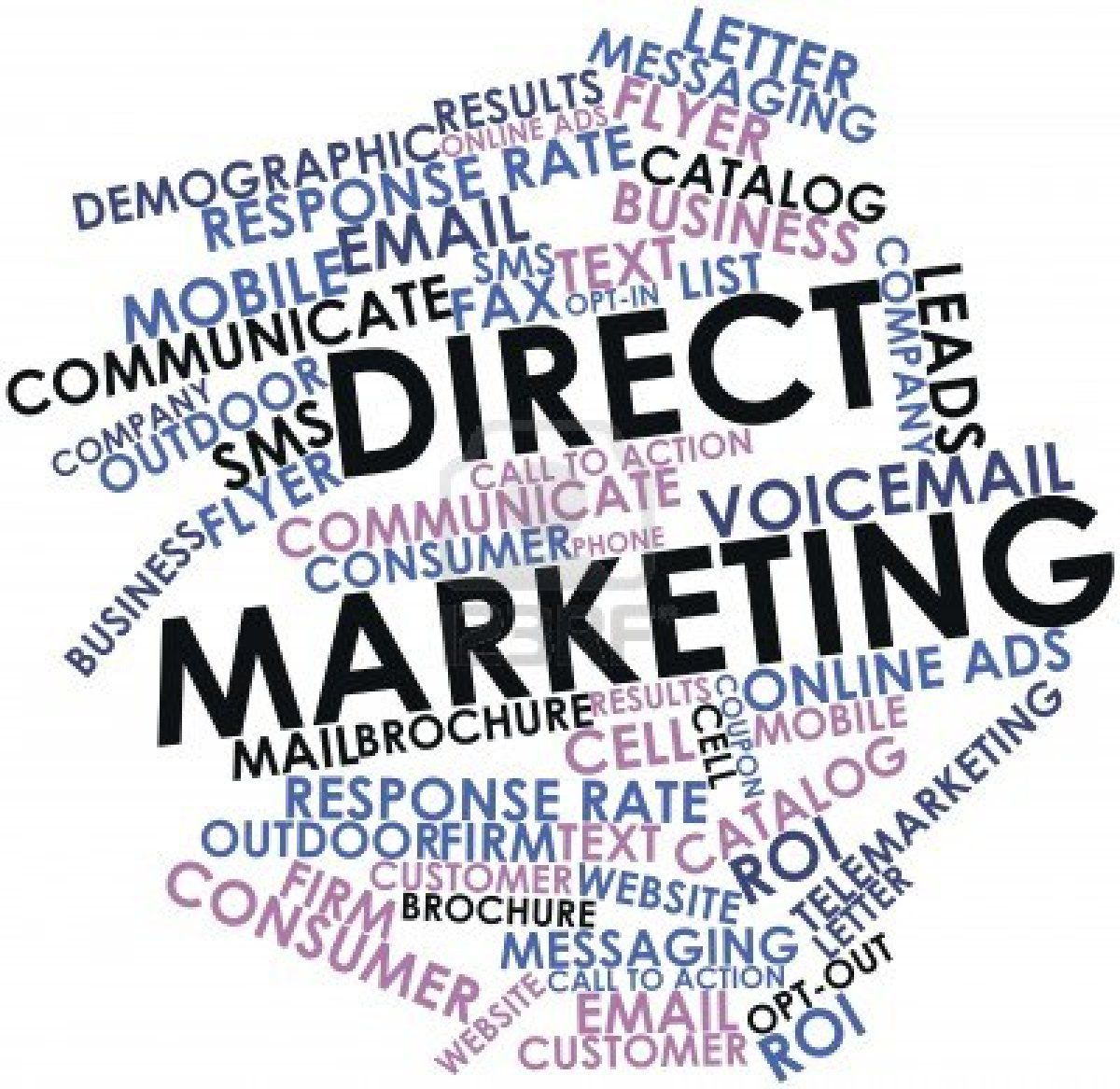 Advertising And Promotional Mugs In Montebello California Mail: The Exploding Importance Of Direct Marketing