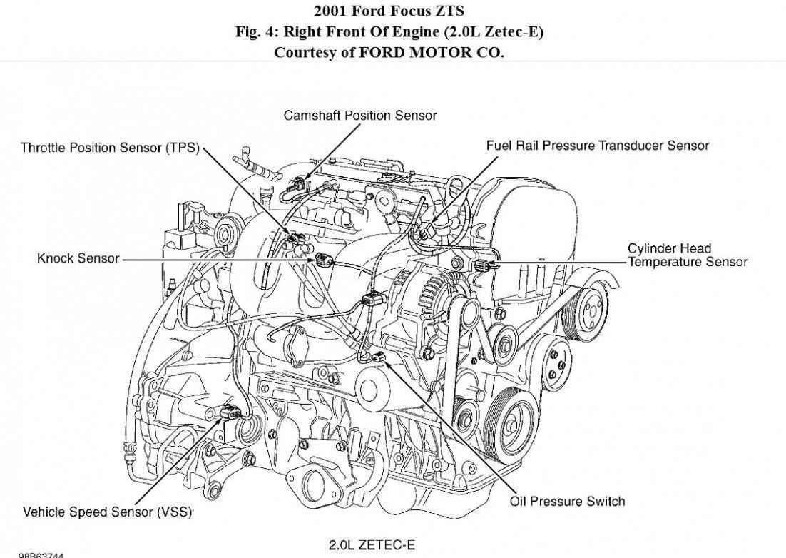Ford Focus Mk8 Engine Diagram Di 2020
