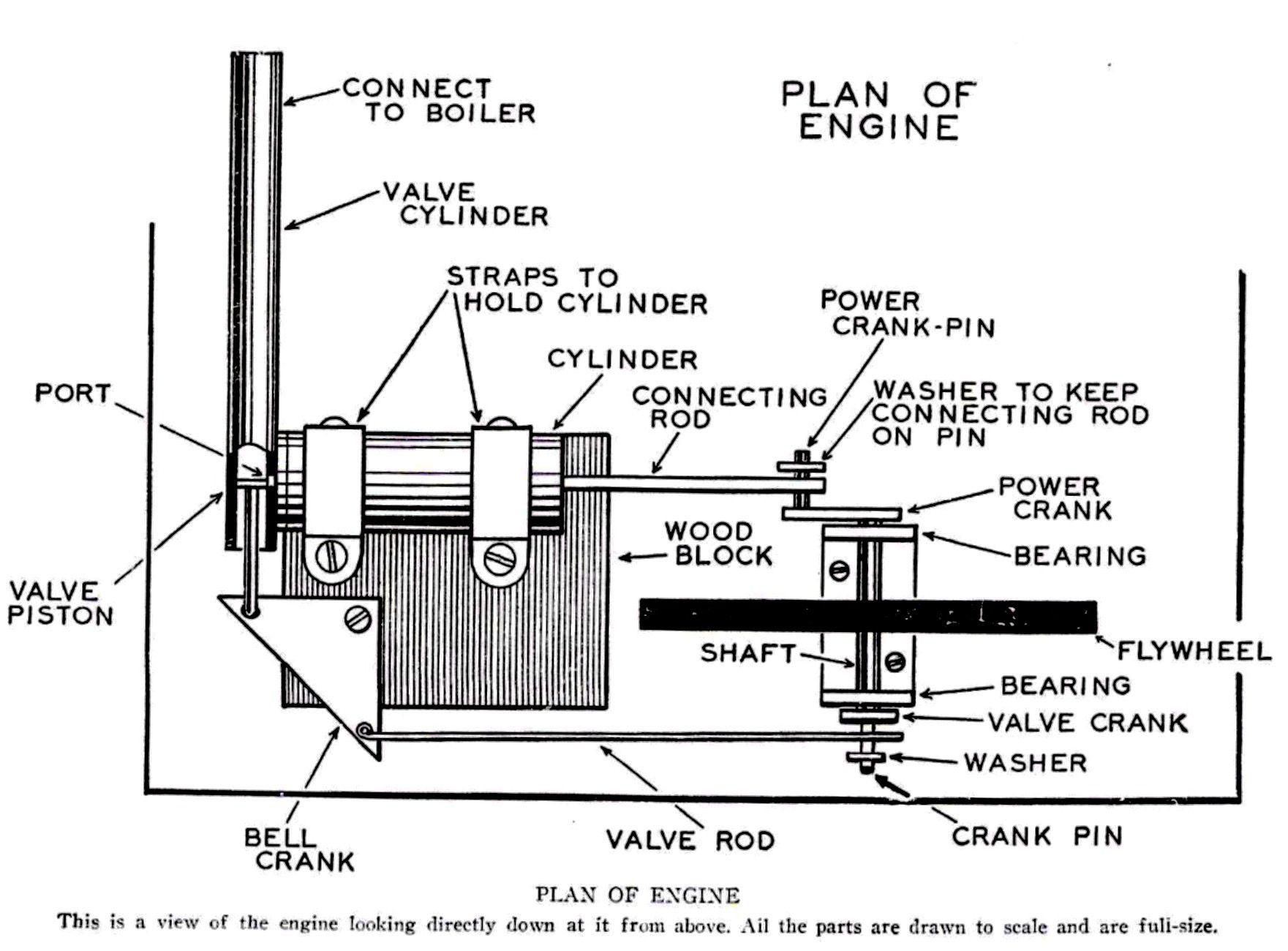 Pin By Otis B On Stirling Motor